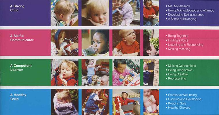 EYFS-Dees-Dau-Nursery